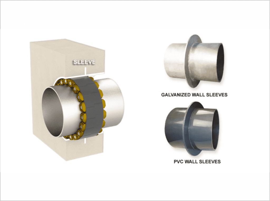 Wall-Sleeve-Manufacturer-and-Exporter